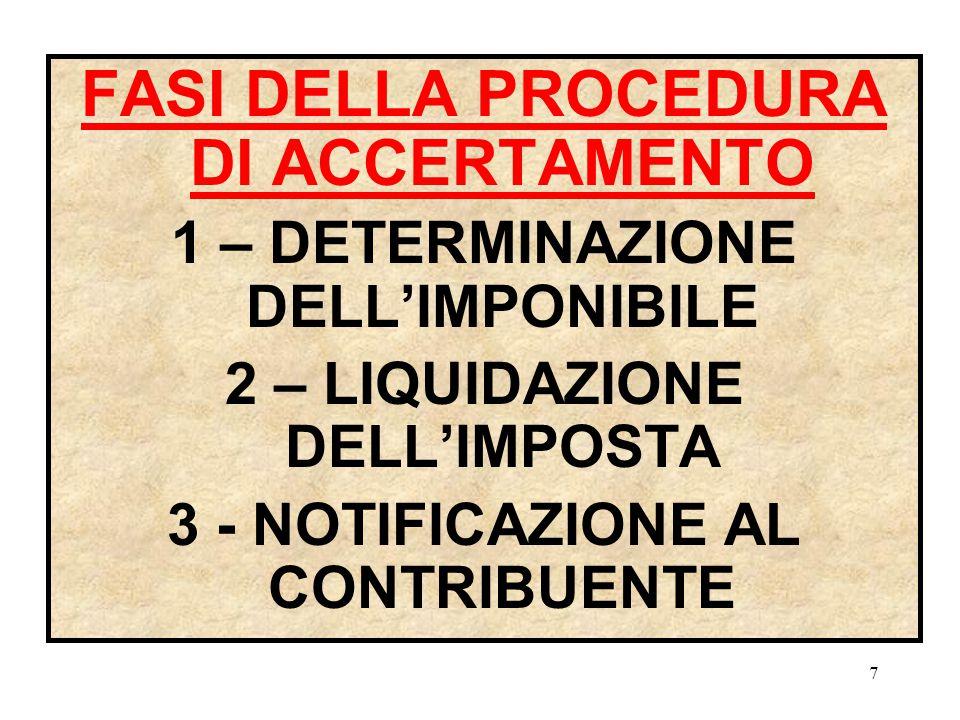 6 VERSAMENTO OPERAZIONE DI CONSEGNA DELLE SOMME RISCOSSE ALL'ENTE IMPOSITORE, DA PARTE DELL'INCARICATO DELLA RISCOSSIONE.