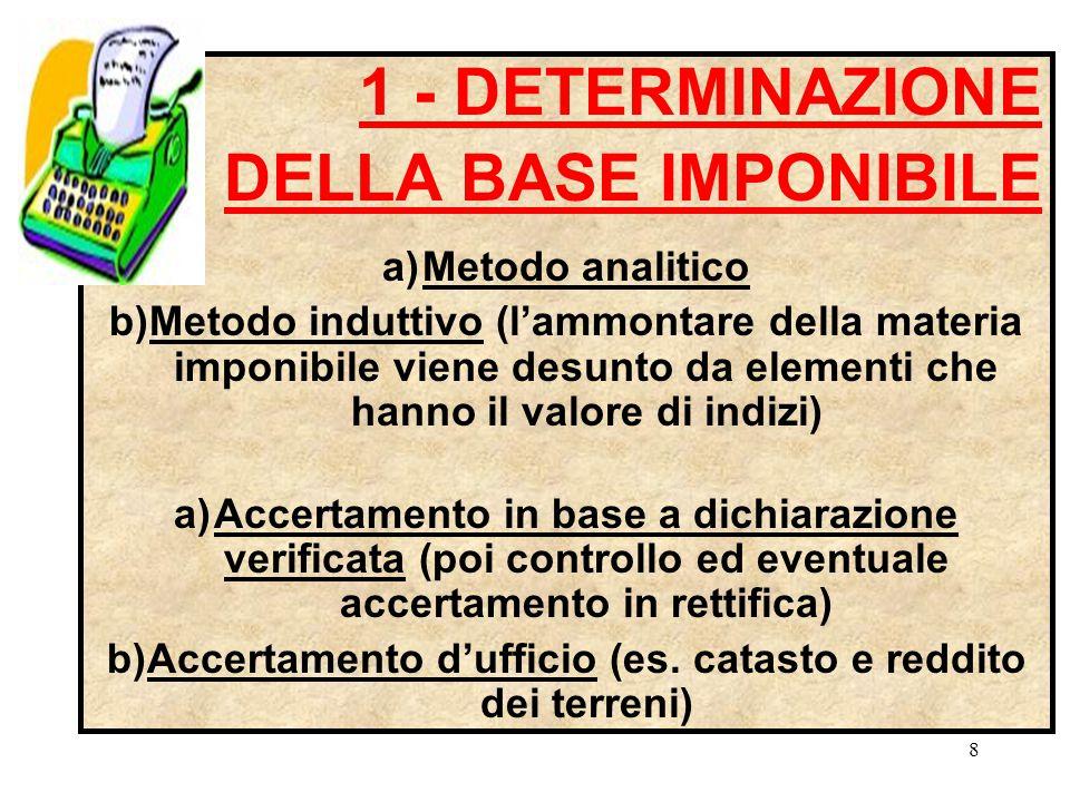 7 FASI DELLA PROCEDURA DI ACCERTAMENTO 1 – DETERMINAZIONE DELL'IMPONIBILE 2 – LIQUIDAZIONE DELL'IMPOSTA 3 - NOTIFICAZIONE AL CONTRIBUENTE
