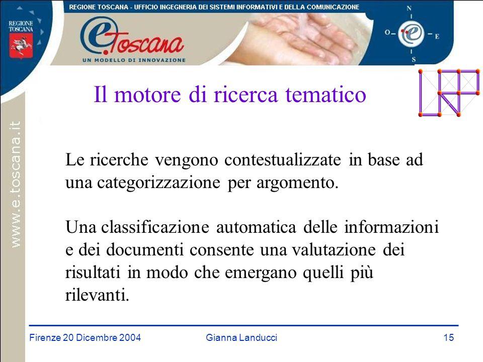 Firenze 20 Dicembre 2004Gianna Landucci15 Il motore di ricerca tematico Le ricerche vengono contestualizzate in base ad una categorizzazione per argomento.