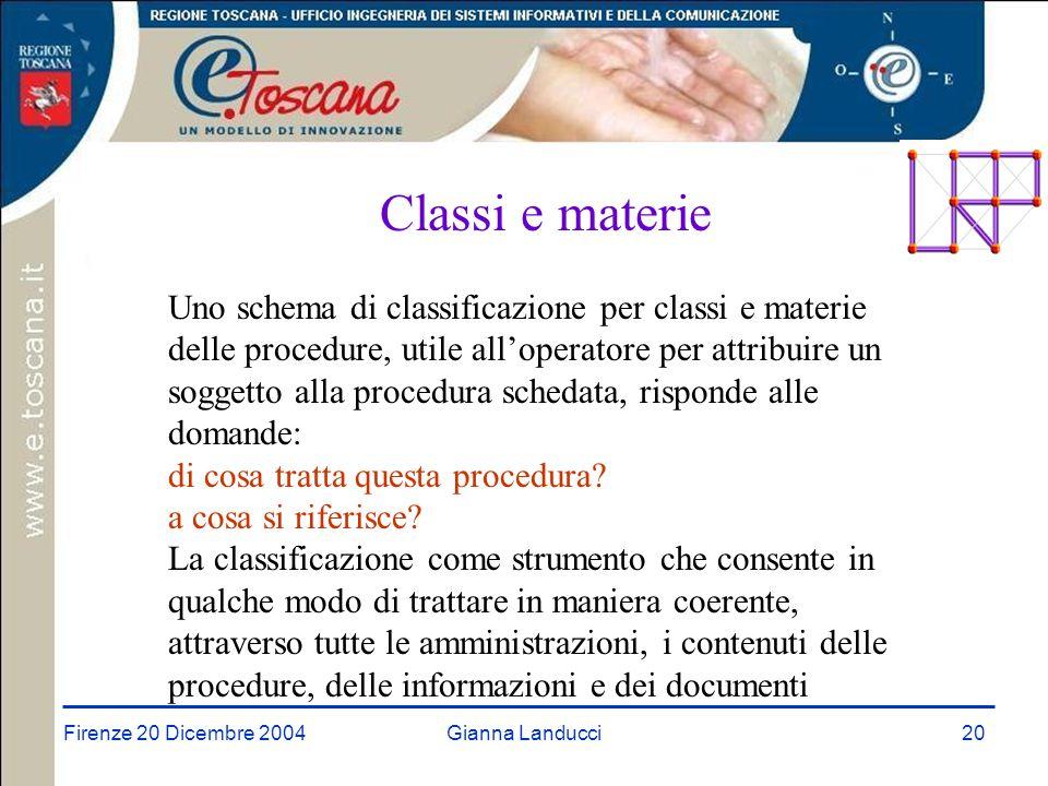Firenze 20 Dicembre 2004Gianna Landucci20 Classi e materie Uno schema di classificazione per classi e materie delle procedure, utile all'operatore per attribuire un soggetto alla procedura schedata, risponde alle domande: di cosa tratta questa procedura.
