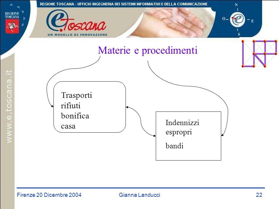Firenze 20 Dicembre 2004Gianna Landucci22 Materie e procedimenti Trasporti rifiuti bonifica casa Indennizzi espropri bandi
