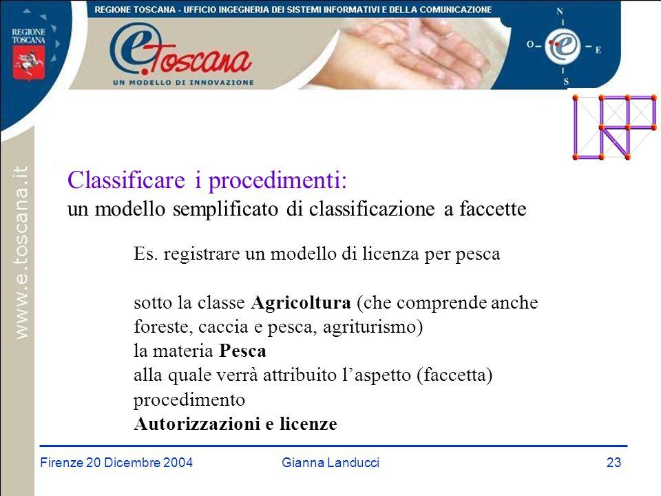 Firenze 20 Dicembre 2004Gianna Landucci23 Classificare i procedimenti: un modello semplificato di classificazione a faccette Es.