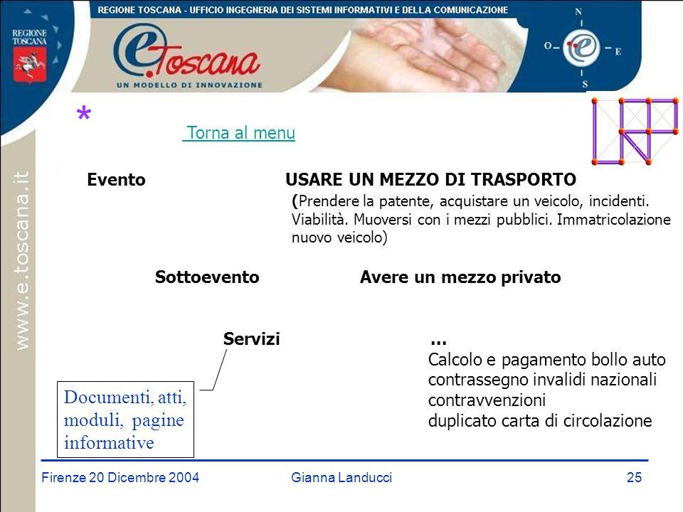 Firenze 20 Dicembre 2004Gianna Landucci25 Evento USARE UN MEZZO DI TRASPORTO (Prendere la patente, acquistare un veicolo, incidenti.