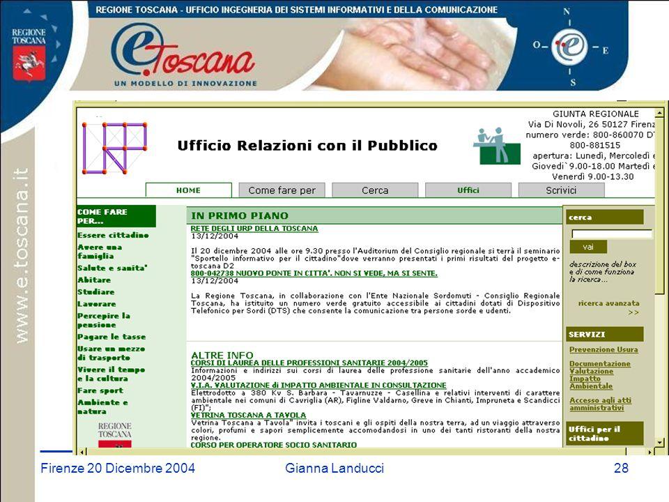 Firenze 20 Dicembre 2004Gianna Landucci28