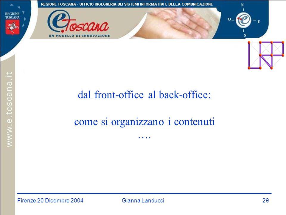 Firenze 20 Dicembre 2004Gianna Landucci29 dal front-office al back-office: come si organizzano i contenuti ….