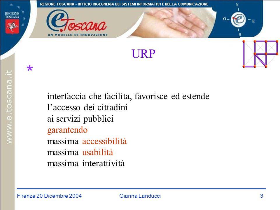 Firenze 20 Dicembre 2004Gianna Landucci3 URP * interfaccia che facilita, favorisce ed estende l'accesso dei cittadini ai servizi pubblici garantendo massima accessibilità massima usabilità massima interattività