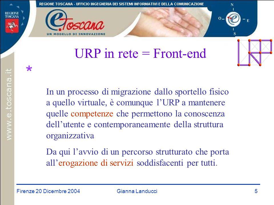 Firenze 20 Dicembre 2004Gianna Landucci16 Gatherer È il modulo della piattaforma di IR che recupera le informazioni da indicizzare dalle sorgenti; ha un comportamento tipo web spider che recupera documenti seguendo gli hyperlink in essi contenuti