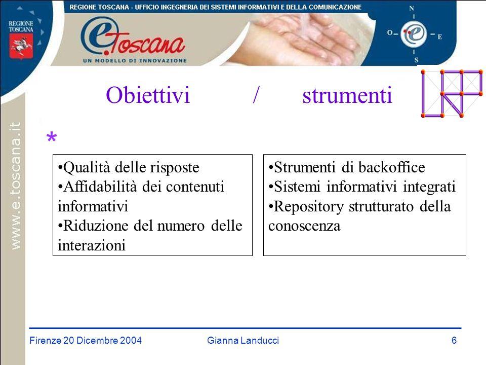 Firenze 20 Dicembre 2004Gianna Landucci27 Portale URP locale * Funzioni: Informare sulle strutture e i servizi dell'ente Accesso a basi dati e documenti Fornire la modulistica cartacea e/o elettronica (firma digitale)