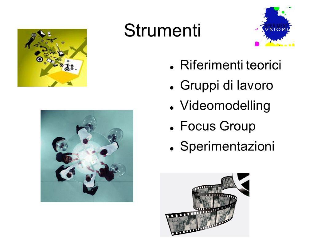 Strumenti Riferimenti teorici Gruppi di lavoro Videomodelling Focus Group Sperimentazioni
