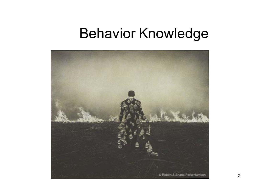 9 Approccio contingente Apprendere dalla teoria Apprendere dalla ricerca Apprendere dalla pratica Strategia Risorsa Umana e Valore Business Human Resources Idea