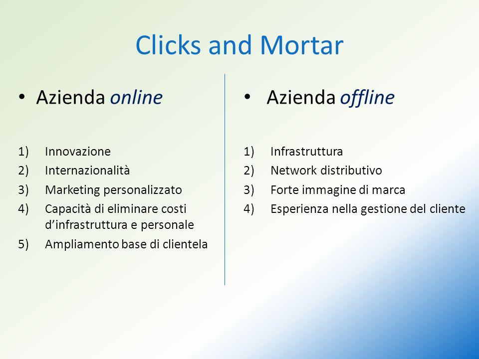 Clicks and Mortar Azienda online 1)Innovazione 2)Internazionalità 3)Marketing personalizzato 4)Capacità di eliminare costi d'infrastruttura e personal