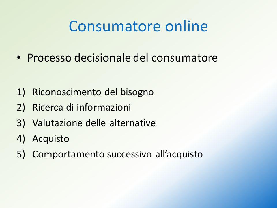Consumatore online Processo decisionale del consumatore 1)Riconoscimento del bisogno 2)Ricerca di informazioni 3)Valutazione delle alternative 4)Acqui