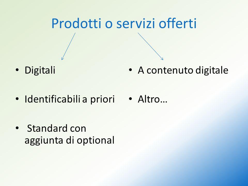 Prodotti o servizi offerti Digitali Identificabili a priori Standard con aggiunta di optional A contenuto digitale Altro…