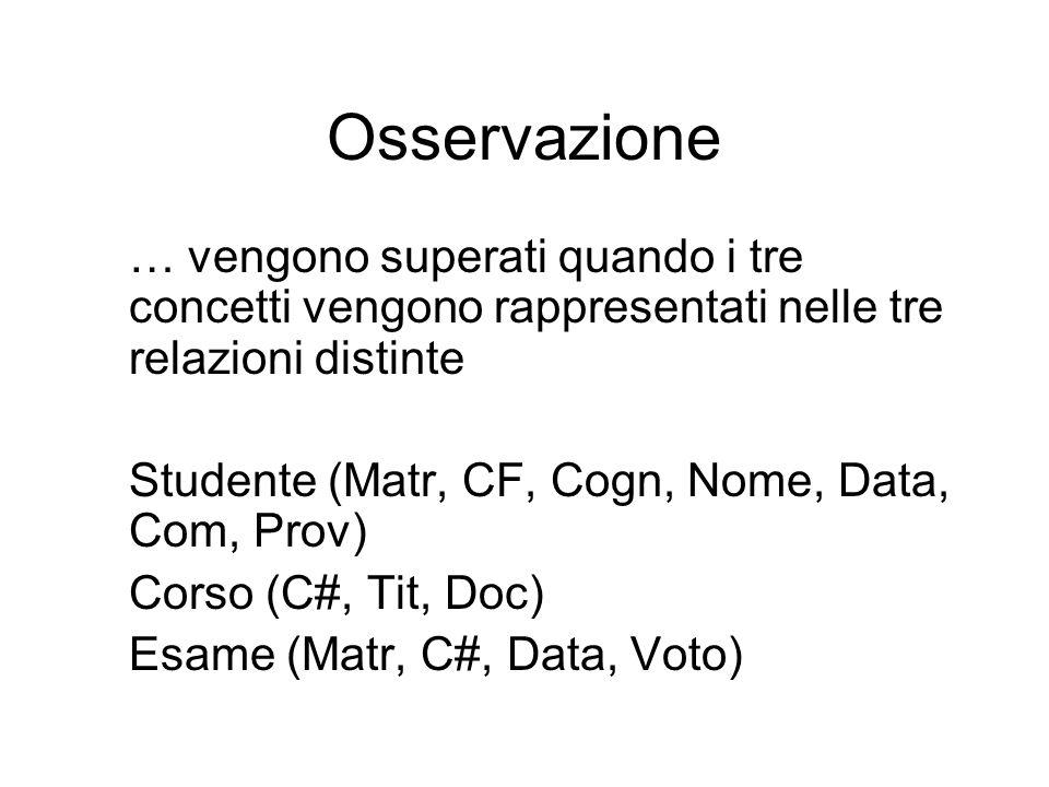 Osservazione … vengono superati quando i tre concetti vengono rappresentati nelle tre relazioni distinte Studente (Matr, CF, Cogn, Nome, Data, Com, Prov) Corso (C#, Tit, Doc) Esame (Matr, C#, Data, Voto)