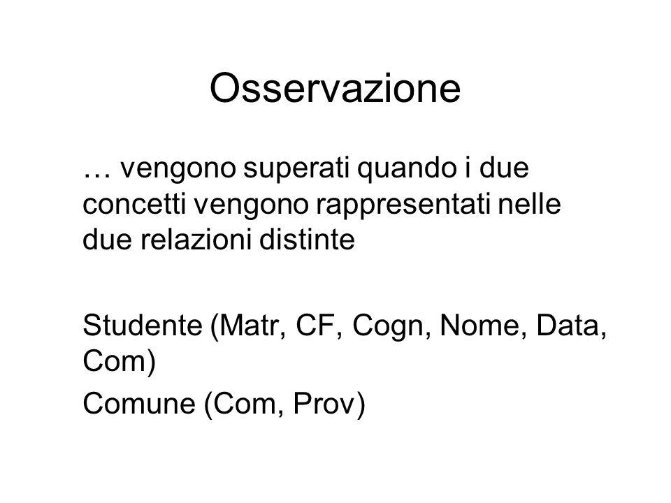 Osservazione … vengono superati quando i due concetti vengono rappresentati nelle due relazioni distinte Studente (Matr, CF, Cogn, Nome, Data, Com) Comune (Com, Prov)