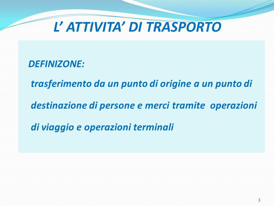 L' ATTIVITA' DI TRASPORTO DEFINIZONE: trasferimento da un punto di origine a un punto di destinazione di persone e merci tramite operazioni di viaggio e operazioni terminali 3