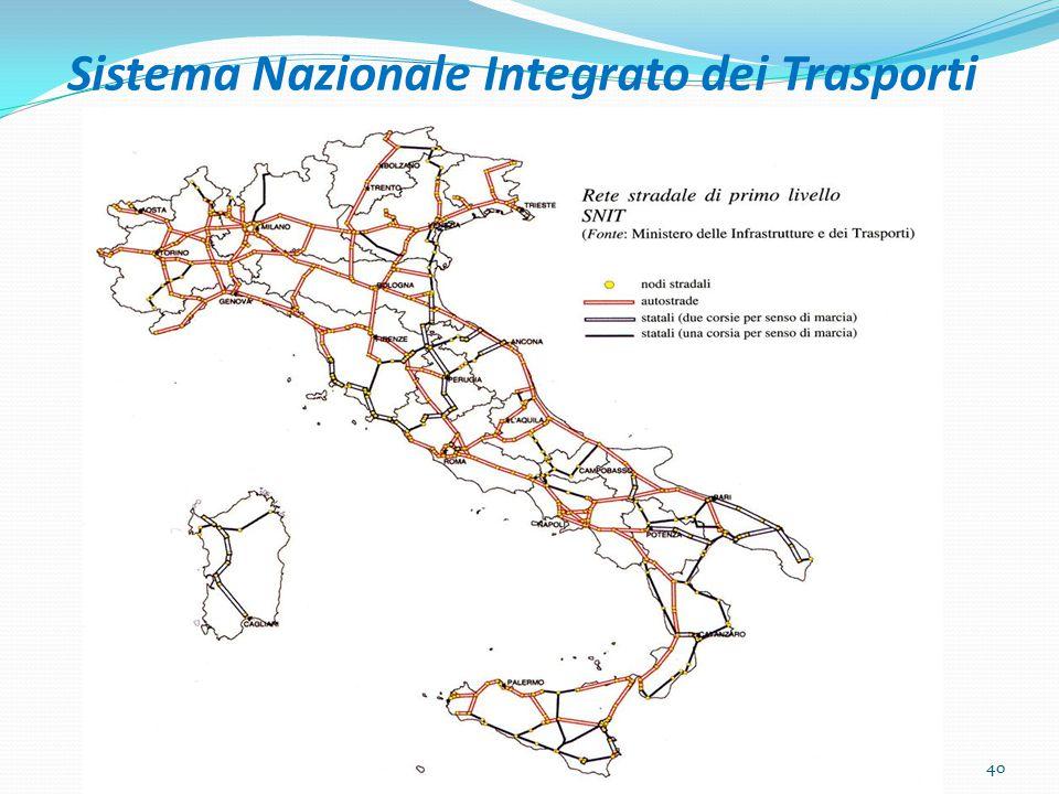 Sistema Nazionale Integrato dei Trasporti 40