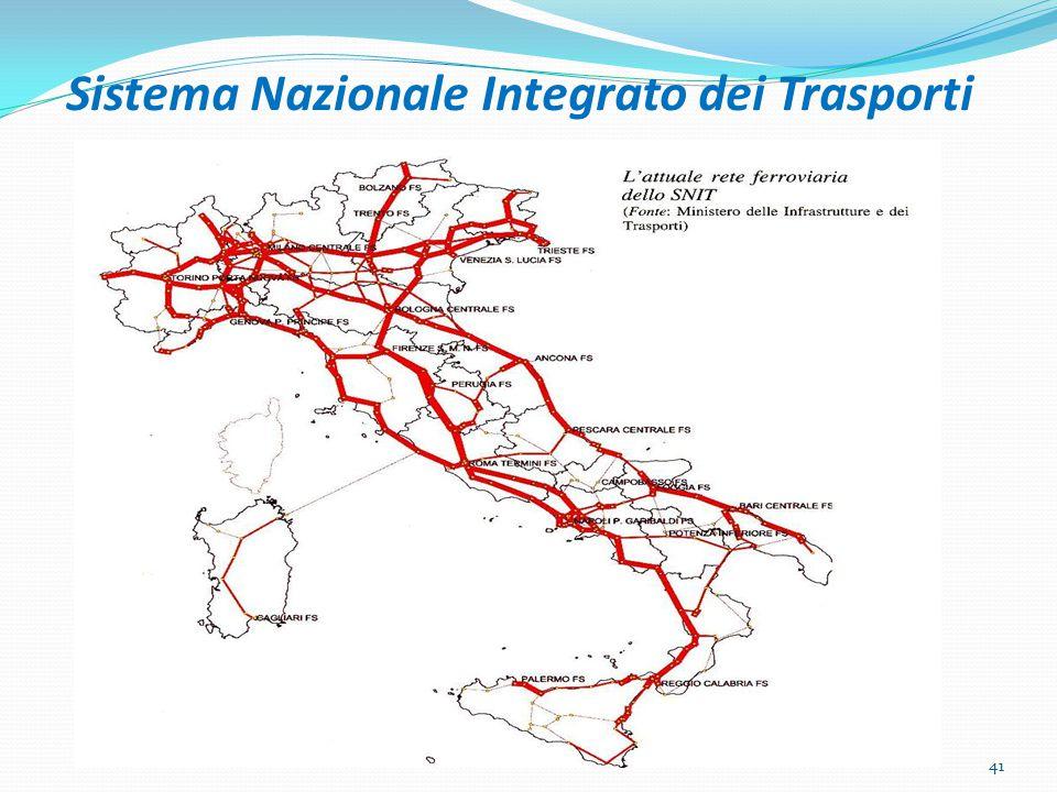 Sistema Nazionale Integrato dei Trasporti 41