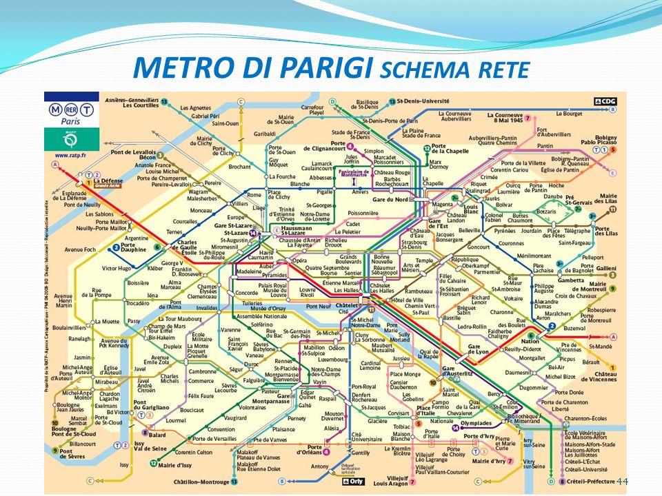 METRO DI PARIGI SCHEMA RETE 44