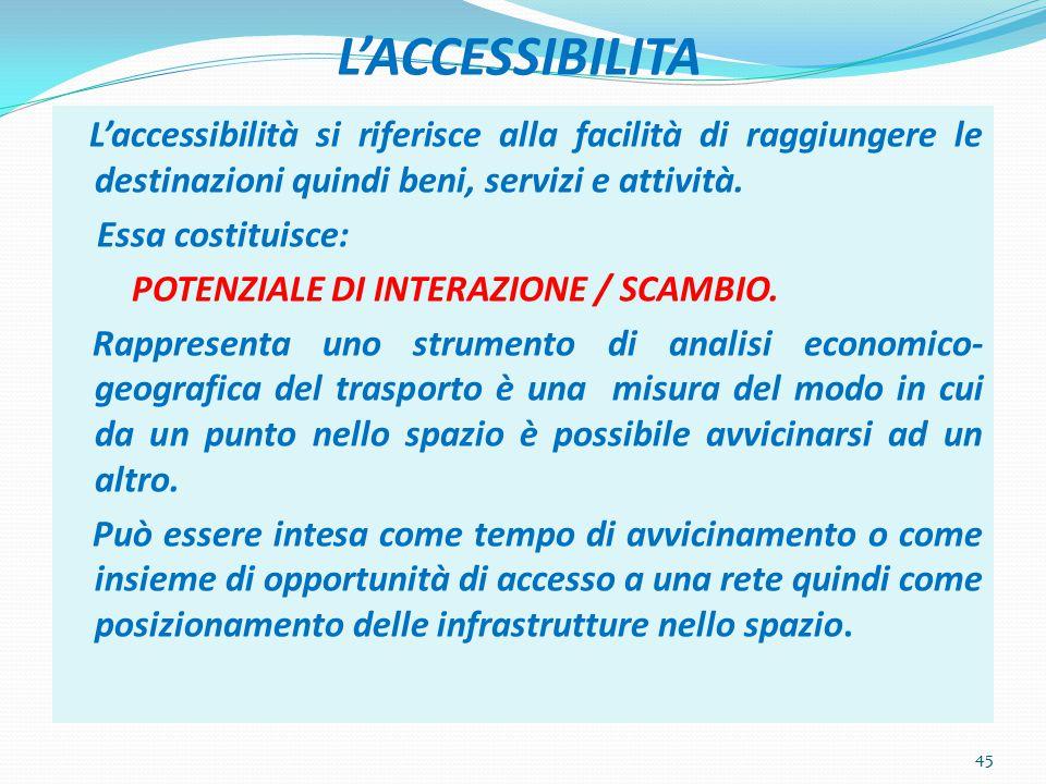 L'ACCESSIBILITA L'accessibilità si riferisce alla facilità di raggiungere le destinazioni quindi beni, servizi e attività.