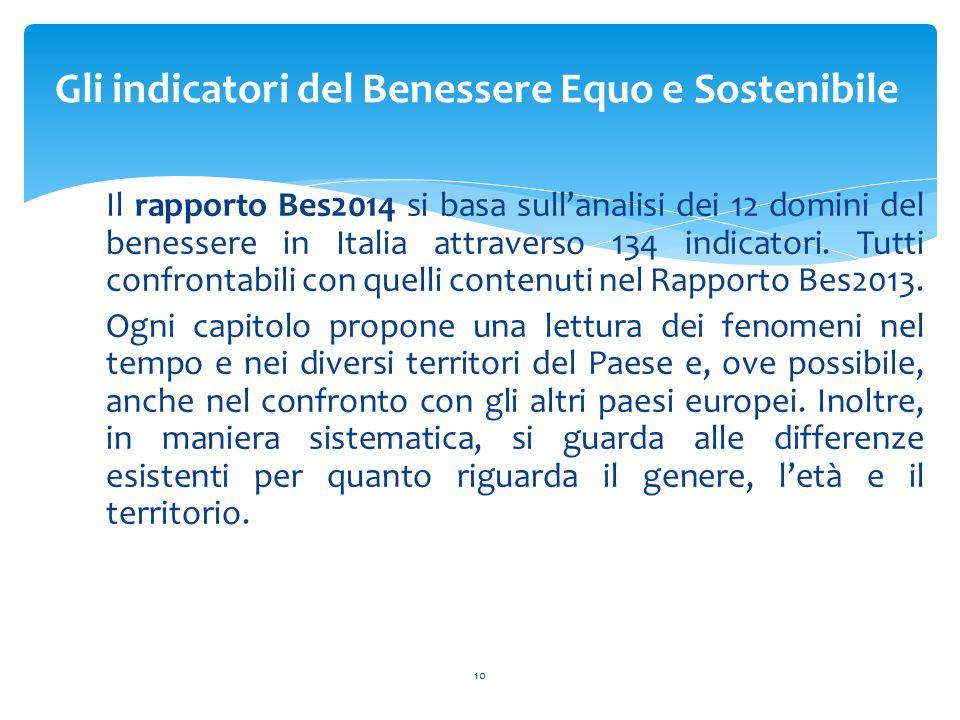 Gli indicatori del Benessere Equo e Sostenibile 10 Il rapporto Bes2014 si basa sull'analisi dei 12 domini del benessere in Italia attraverso 134 indic