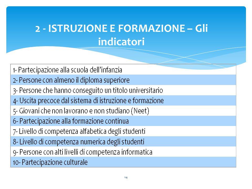 14 2 - ISTRUZIONE E FORMAZIONE – Gli indicatori