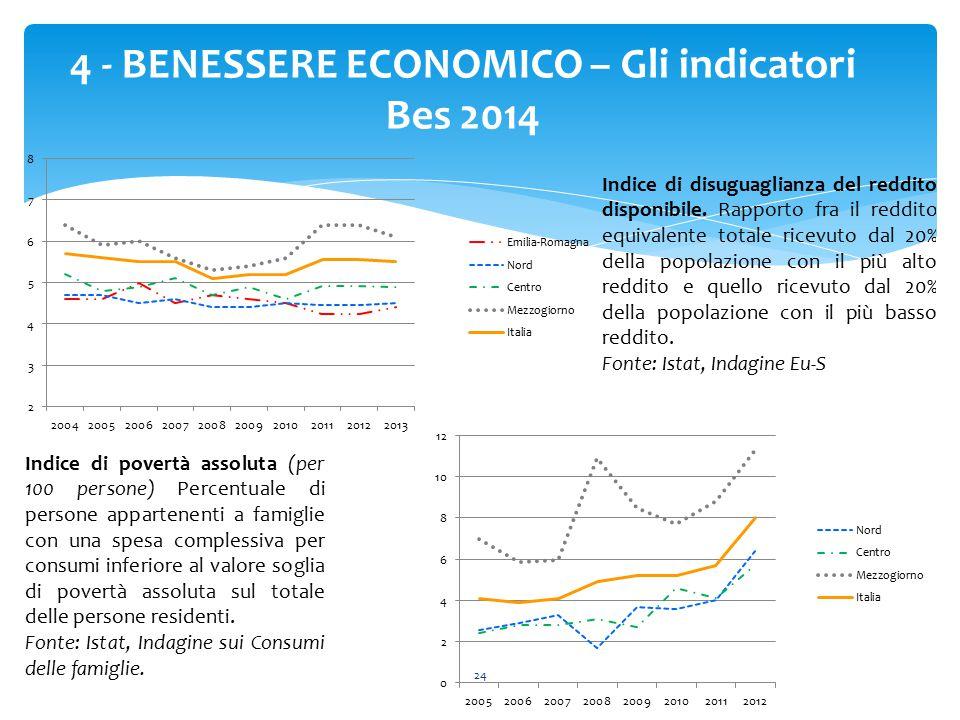 24 4 - BENESSERE ECONOMICO – Gli indicatori Bes 2014 Indice di disuguaglianza del reddito disponibile. Rapporto fra il reddito equivalente totale rice