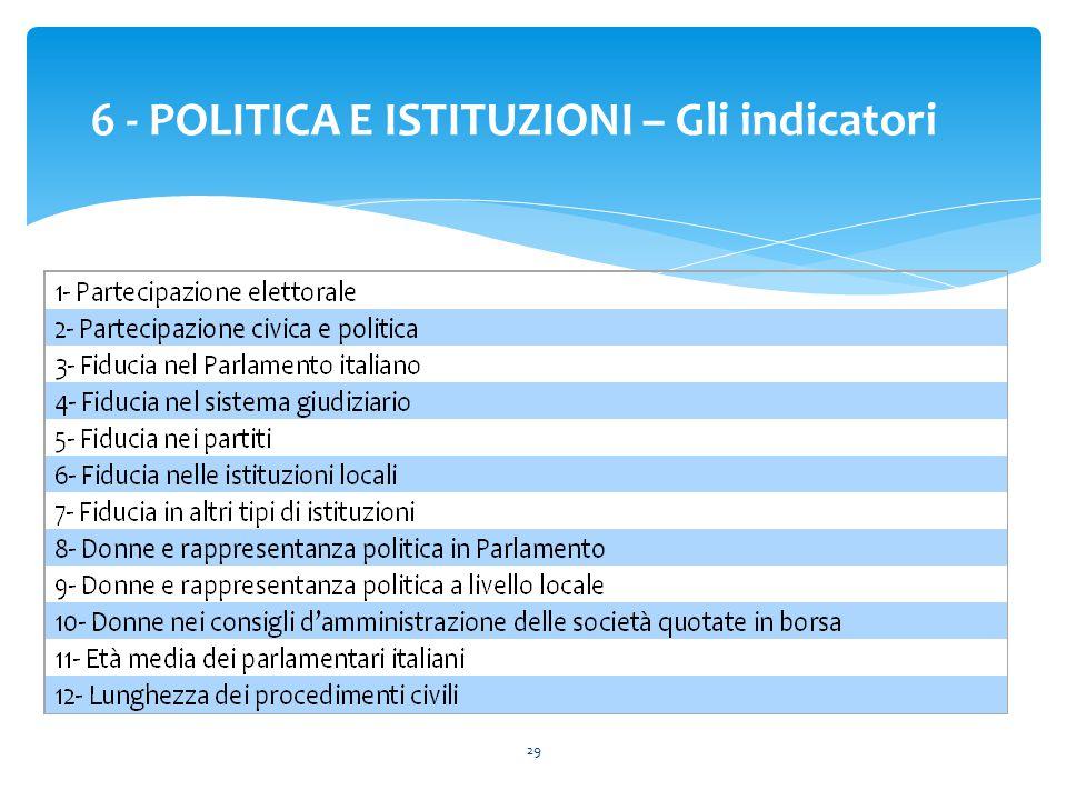 29 6 - POLITICA E ISTITUZIONI – Gli indicatori