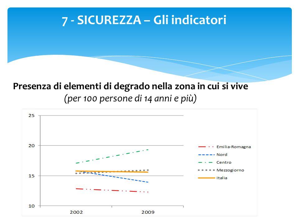 34 7 - SICUREZZA – Gli indicatori Presenza di elementi di degrado nella zona in cui si vive (per 100 persone di 14 anni e più)