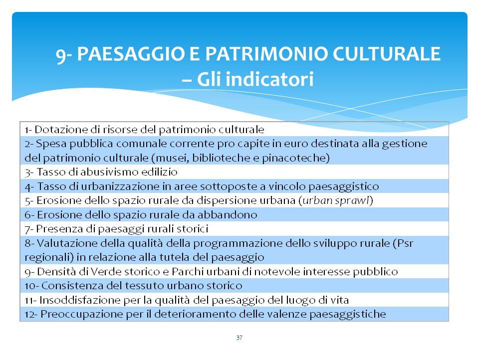 37 9- PAESAGGIO E PATRIMONIO CULTURALE – Gli indicatori
