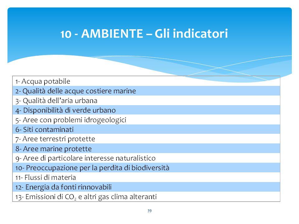 39 10 - AMBIENTE – Gli indicatori