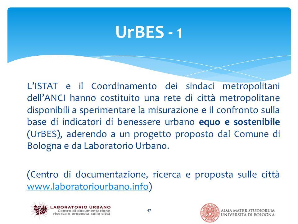 UrBES - 1 L'ISTAT e il Coordinamento dei sindaci metropolitani dell'ANCI hanno costituito una rete di città metropolitane disponibili a sperimentare la misurazione e il confronto sulla base di indicatori di benessere urbano equo e sostenibile (UrBES), aderendo a un progetto proposto dal Comune di Bologna e da Laboratorio Urbano.
