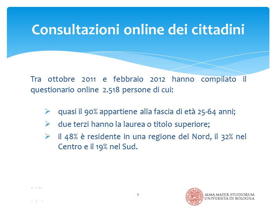 Consultazioni online dei cittadini 5 Tra ottobre 2011 e febbraio 2012 hanno compilato il questionario online 2.518 persone di cui:  quasi il 90% appa