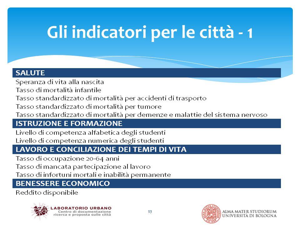 53 Gli indicatori per le città - 1