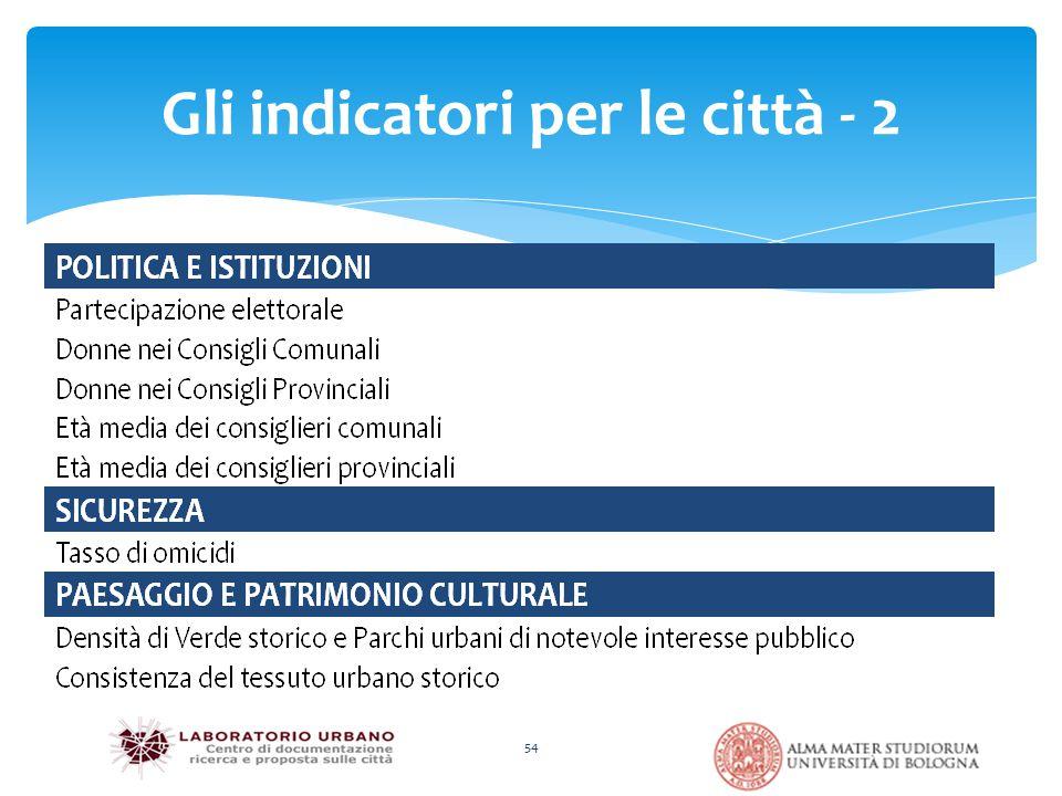 54 Gli indicatori per le città - 2