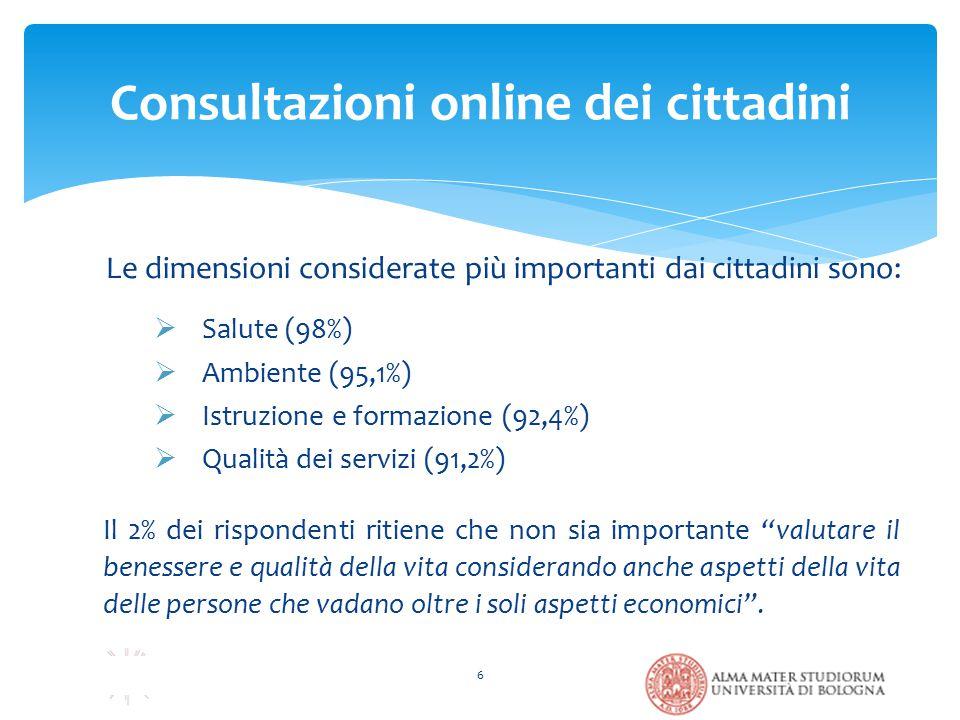Consultazioni online dei cittadini 6 Le dimensioni considerate più importanti dai cittadini sono:  Salute (98%)  Ambiente (95,1%)  Istruzione e for
