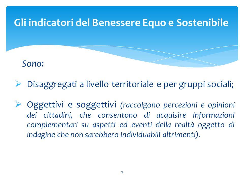 Gli indicatori del Benessere Equo e Sostenibile 9 Sono:  Disaggregati a livello territoriale e per gruppi sociali;  Oggettivi e soggettivi (raccolgo