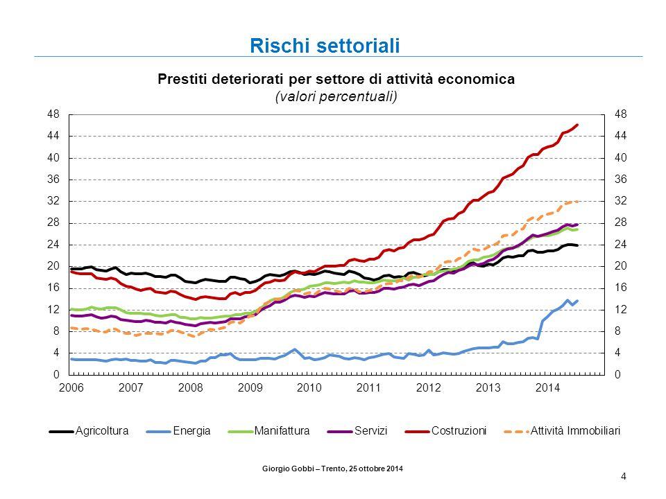 4 Giorgio Gobbi – Trento, 25 ottobre 2014 Rischi settoriali