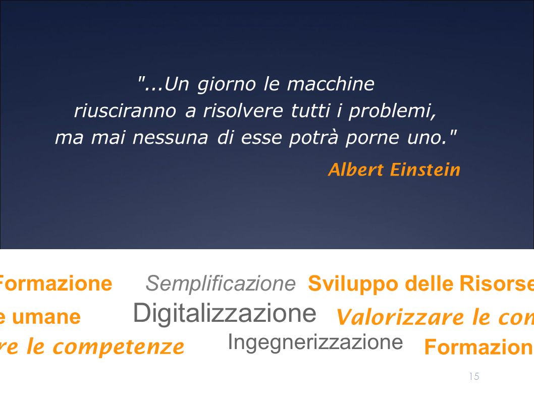 Semplificazione Digitalizzazione Ingegnerizzazione 15 ...Un giorno le macchine riusciranno a risolvere tutti i problemi, ma mai nessuna di esse potrà porne uno. Albert Einstein Sviluppo delle Risorse umane Valorizzare le competenze Sviluppo delle Risorse umane Formazione Valorizzare le competenze Formazione