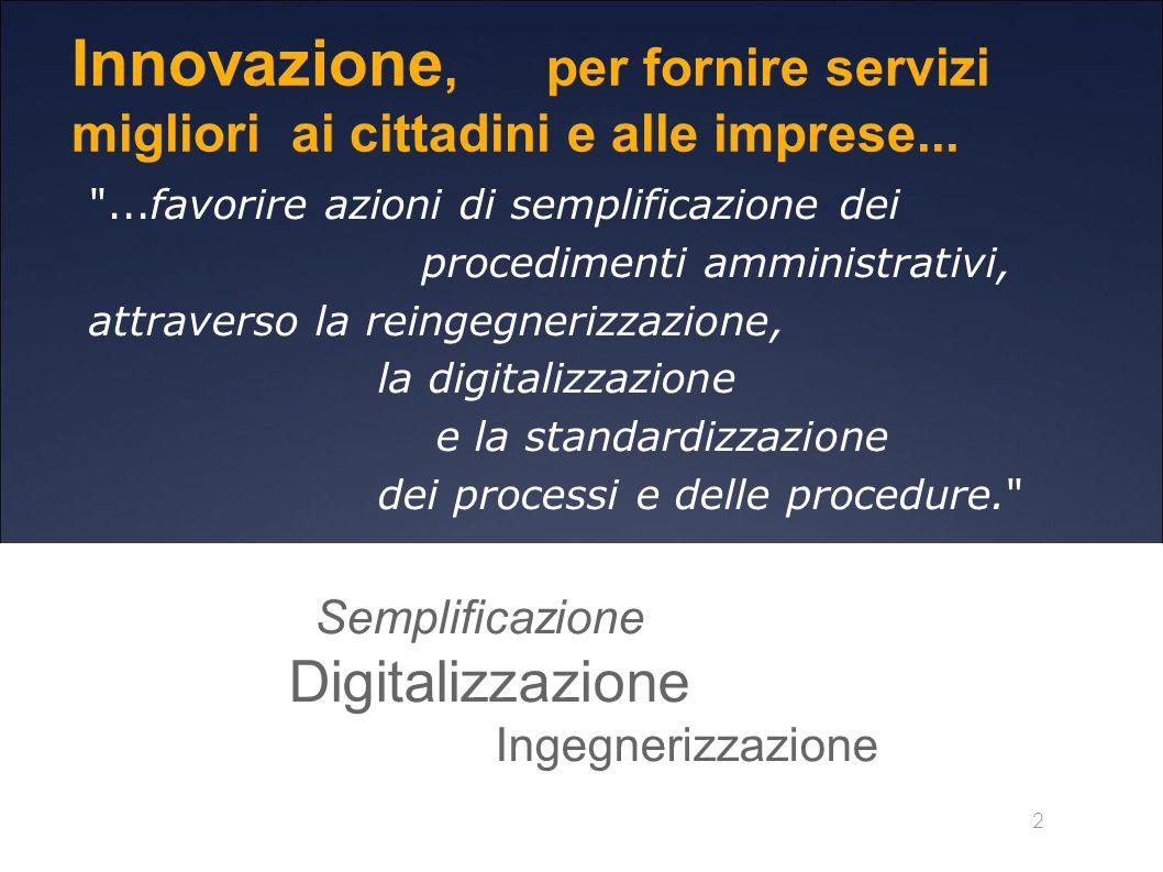 Semplificazione Digitalizzazione Ingegnerizzazione 2 ...favorire azioni di semplificazione dei procedimenti amministrativi, attraverso la reingegnerizzazione, la digitalizzazione e la standardizzazione dei processi e delle procedure. Innovazione, per fornire servizi migliori ai cittadini e alle imprese...