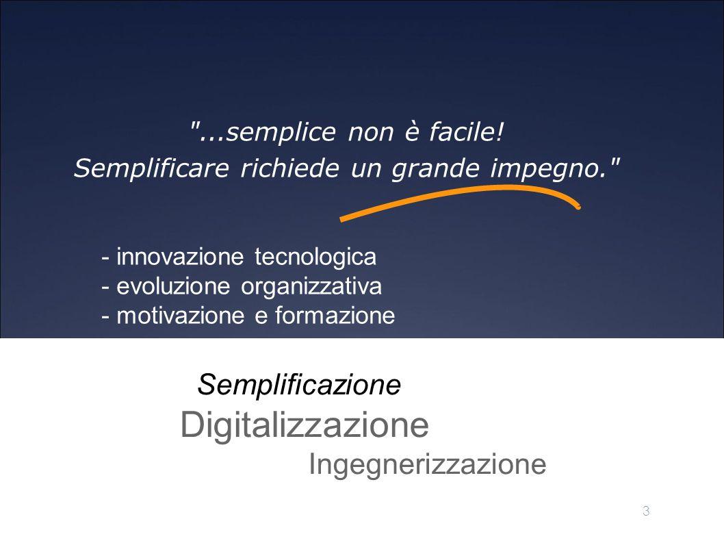 Semplificazione Digitalizzazione Ingegnerizzazione 4 ...non si tratta di scannerizzare fogli di carta ma di gestire banche dati interoperabili - innovazione tecnologica - evoluzione organizzativa - motivazione e formazione