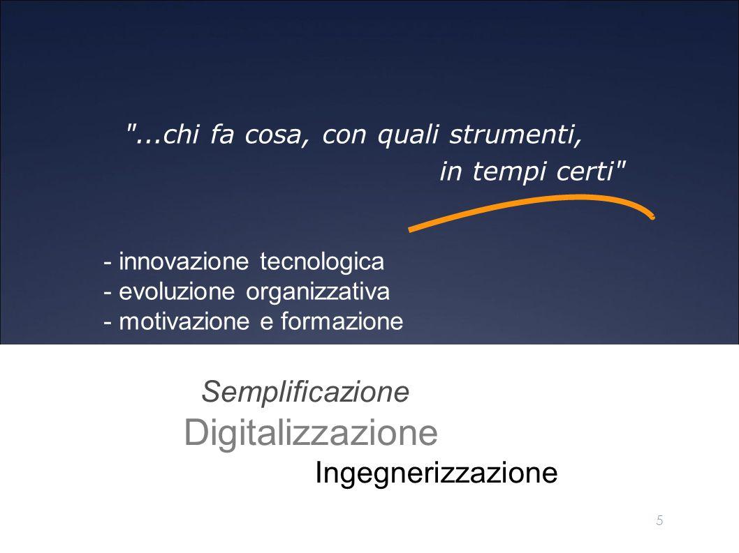 Semplificazione Digitalizzazione Ingegnerizzazione 5 ...chi fa cosa, con quali strumenti, in tempi certi - innovazione tecnologica - evoluzione organizzativa - motivazione e formazione
