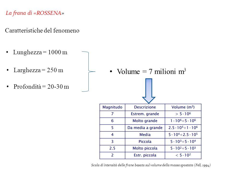 La frana di «ROSSENA» Scala di intensità delle frane basata sul volume della massa spostata (Fell, 1994) Lunghezza = 1000 m Larghezza = 250 m Profondità = 20-30 m Volume = 7 milioni m 3 Caratteristiche del fenomeno