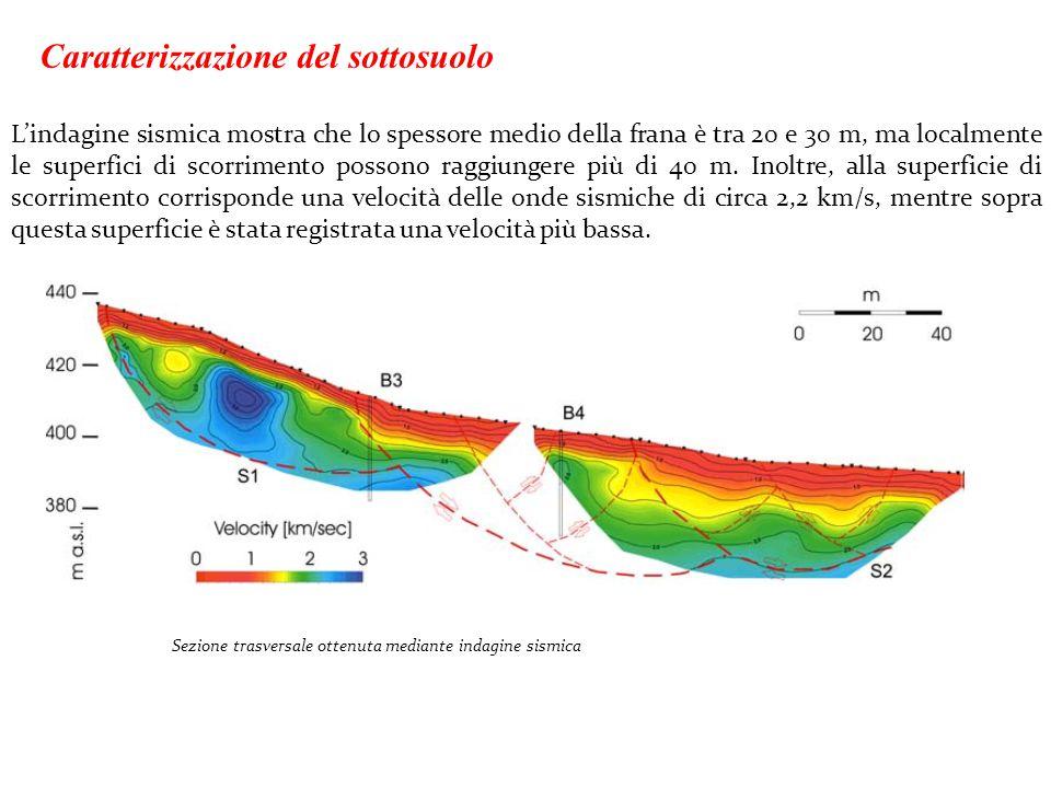 L'indagine sismica mostra che lo spessore medio della frana è tra 20 e 30 m, ma localmente le superfici di scorrimento possono raggiungere più di 40 m.