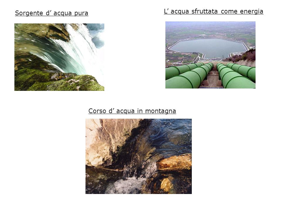 Sorgente d' acqua pura L' acqua sfruttata come energia Corso d' acqua in montagna