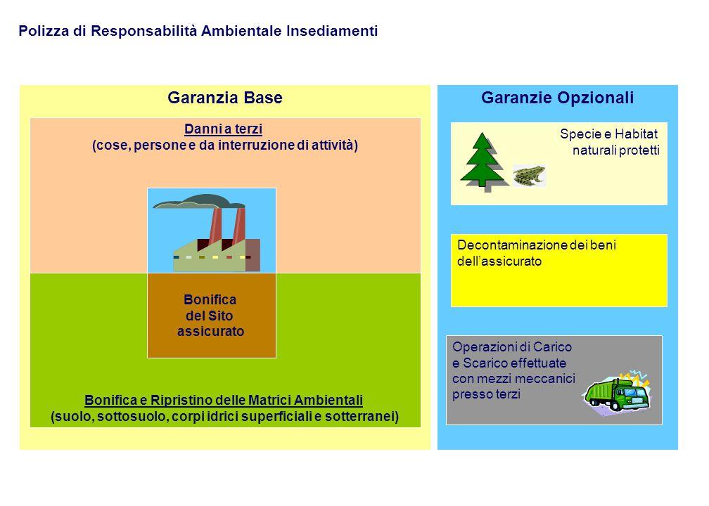Garanzie OpzionaliGaranzia Base Decontaminazione dei beni dell'assicurato Bonifica e Ripristino delle Matrici Ambientali (suolo, sottosuolo, corpi idr