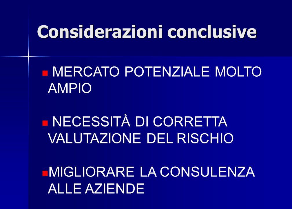 Considerazioni conclusive n MERCATO POTENZIALE MOLTO AMPIO n NECESSITÀ DI CORRETTA VALUTAZIONE DEL RISCHIO n MIGLIORARE LA CONSULENZA ALLE AZIENDE