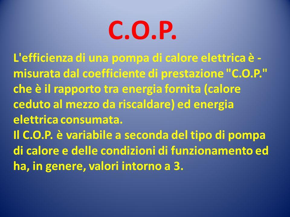 C.O.P.