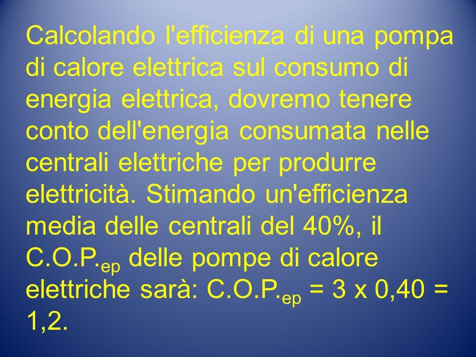 Calcolando l efficienza di una pompa di calore elettrica sul consumo di energia elettrica, dovremo tenere conto dell energia consumata nelle centrali elettriche per produrre elettricità.