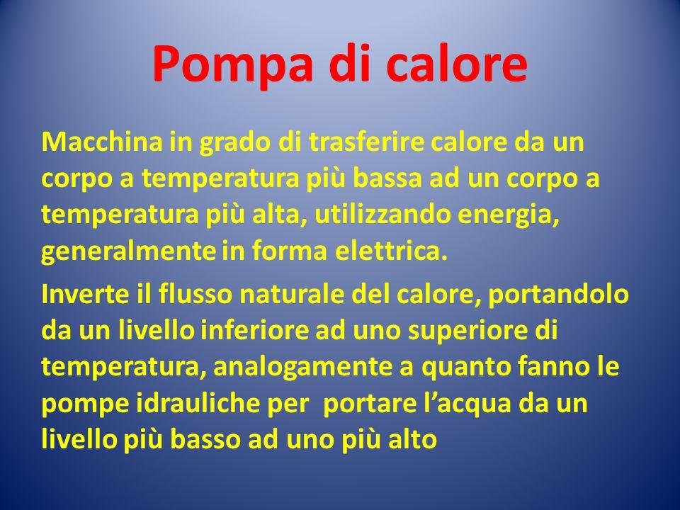 Pompa di calore Macchina in grado di trasferire calore da un corpo a temperatura più bassa ad un corpo a temperatura più alta, utilizzando energia, generalmente in forma elettrica.